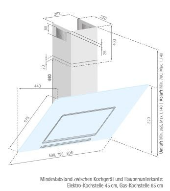 Silverline Wandhaube kopffrei 80cm Schwarz ANW885.3S Andromeda Deluxe